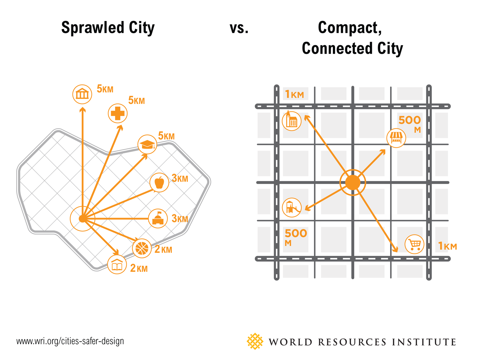 /sites/default/files/city_sprawl.png
